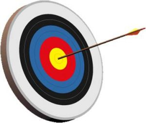 Set appropriate targets for improving your metrics