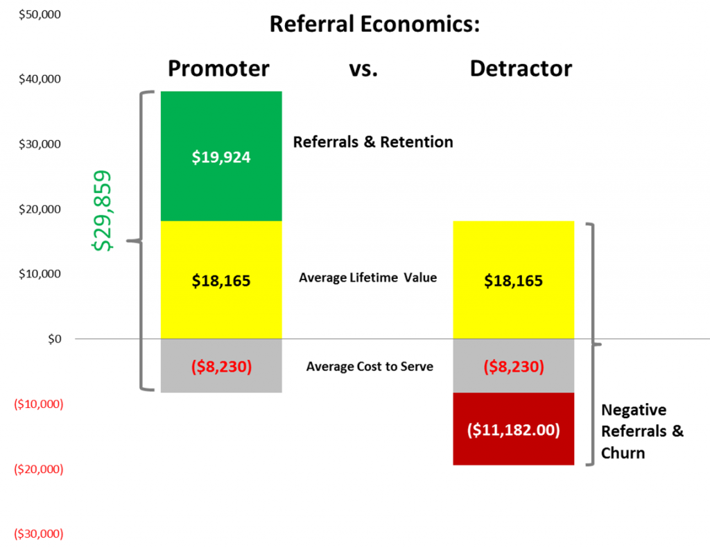 Referral economics edited_ebook