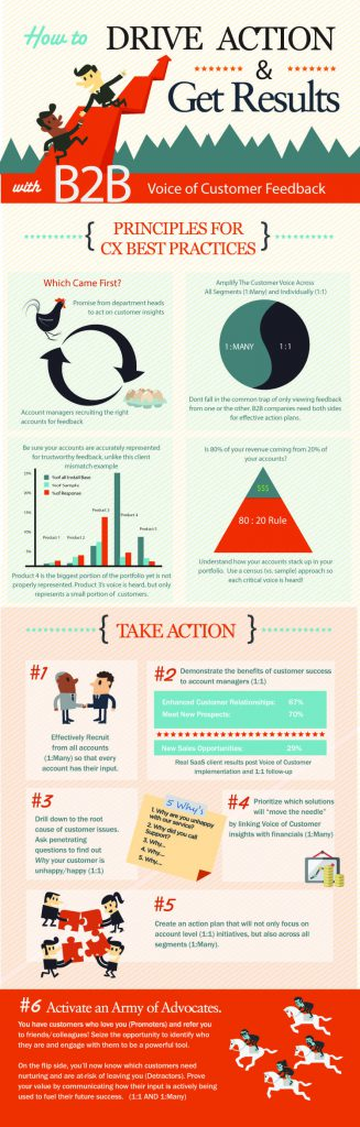 infographic drive action 2014