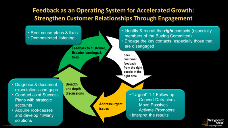 Driving Customer Retention and Expansion Through Stakeholder Engagement